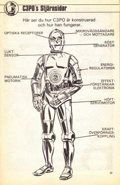 C-3POs Stjärnsidor